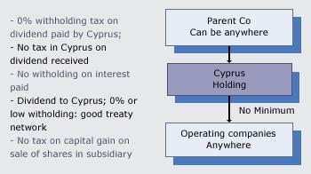Why Cyprus Savva